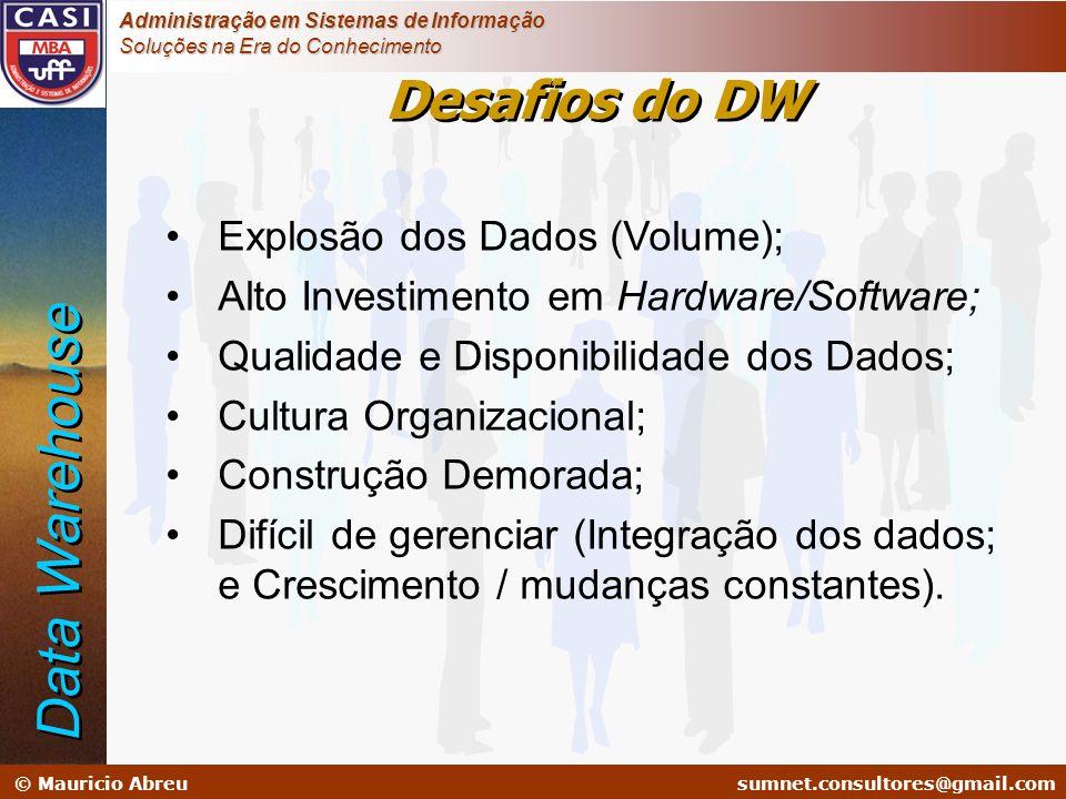 Data Warehouse Desafios do DW Explosão dos Dados (Volume);