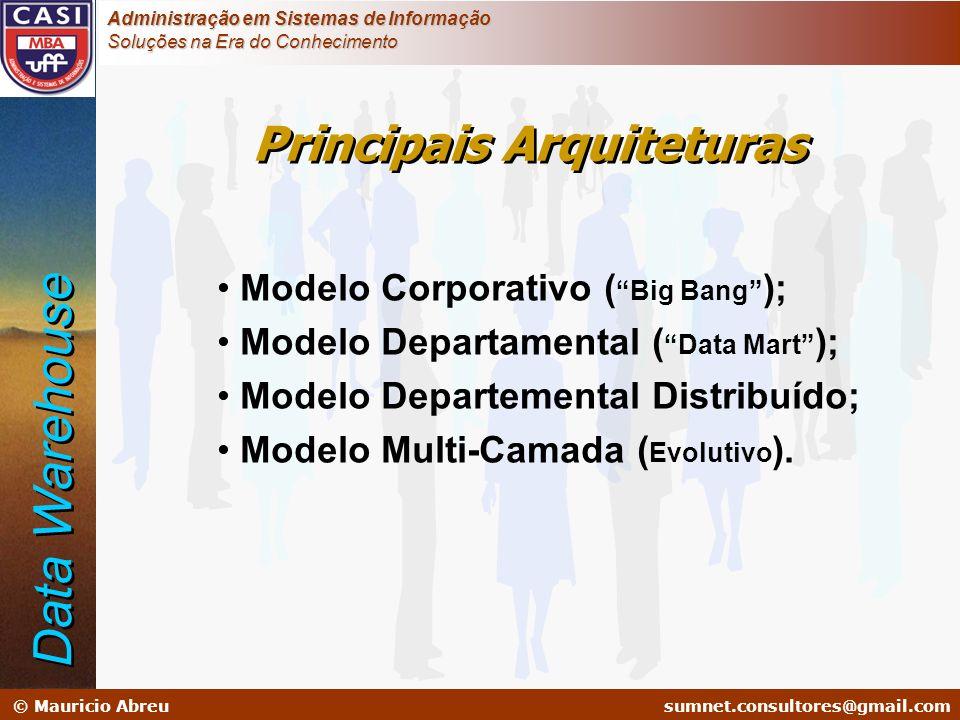 Principais Arquiteturas