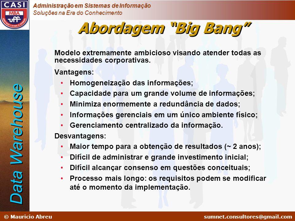 Data Warehouse Abordagem Big Bang