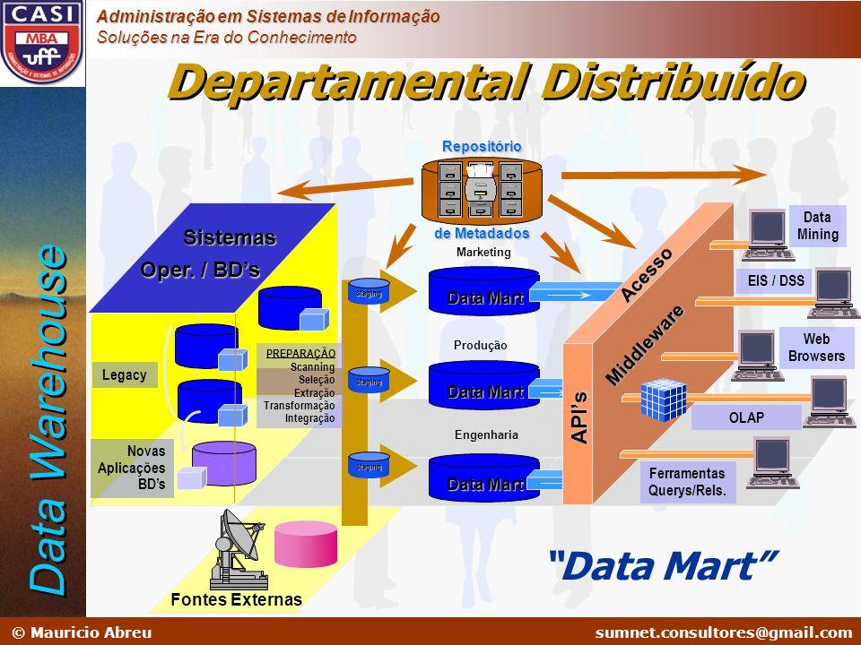 Departamental Distribuído