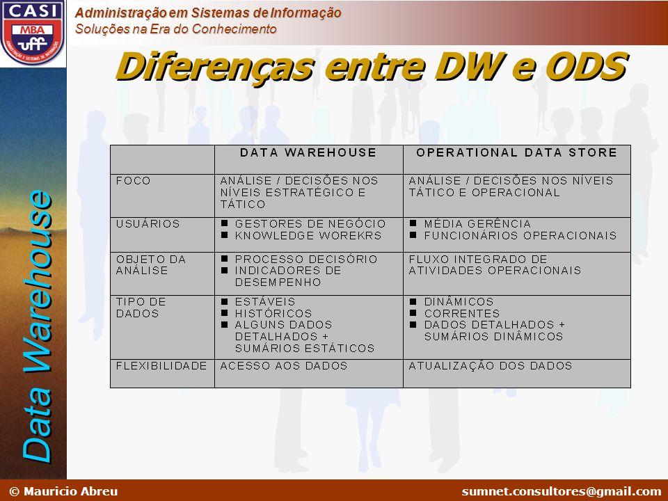 Diferenças entre DW e ODS