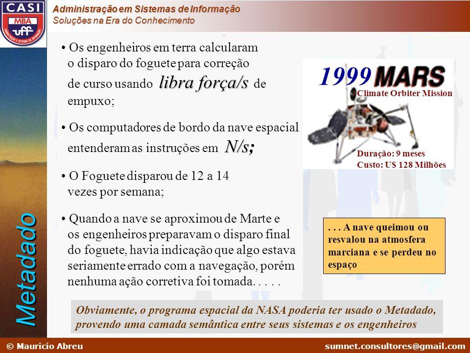 1999 Metadado Os engenheiros em terra calcularam