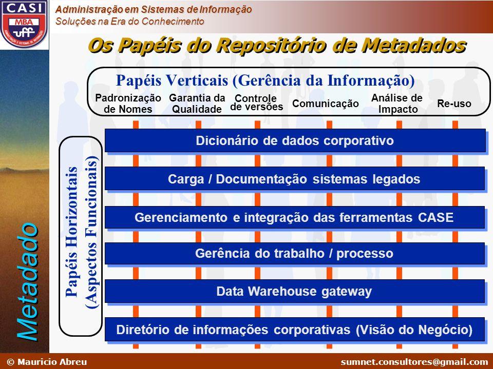 Papéis Verticais (Gerência da Informação)
