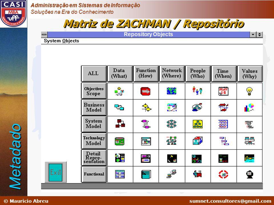 Matriz de ZACHMAN / Repositório