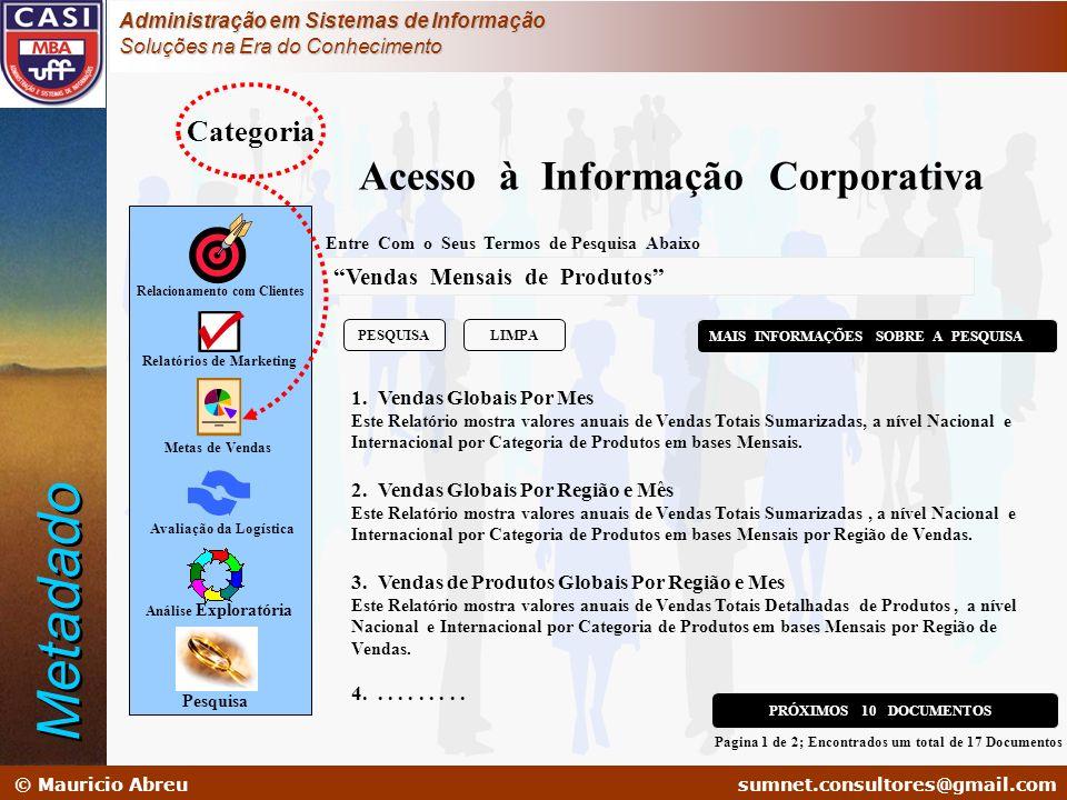 Metadado Acesso à Informação Corporativa Categoria