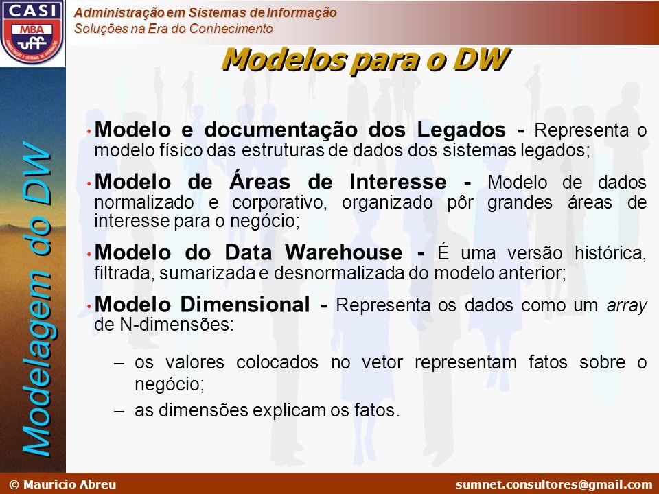 Modelagem do DW Modelos para o DW