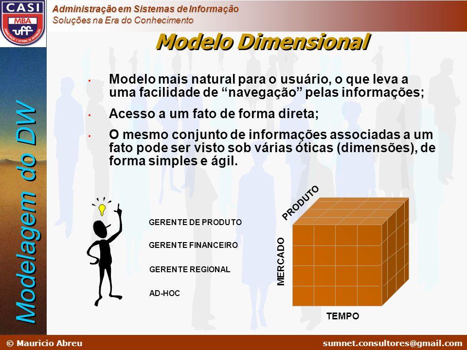 Modelagem do DW Modelo Dimensional