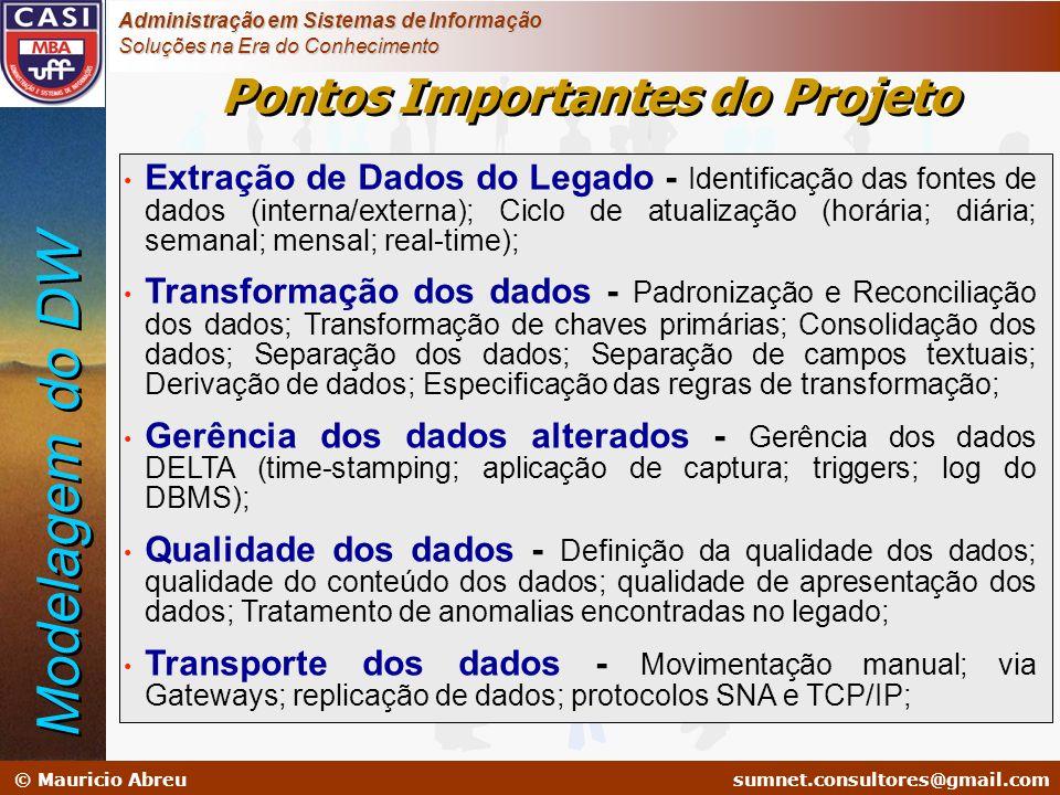 Pontos Importantes do Projeto