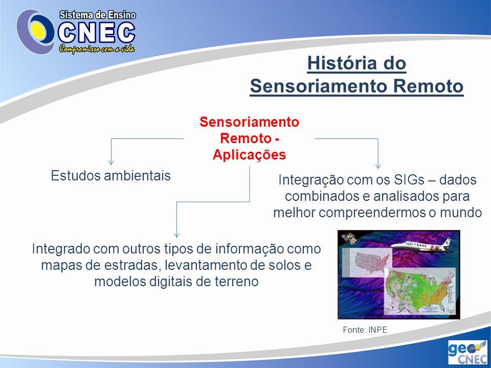 História do Sensoriamento Remoto Sensoriamento Remoto - Aplicações