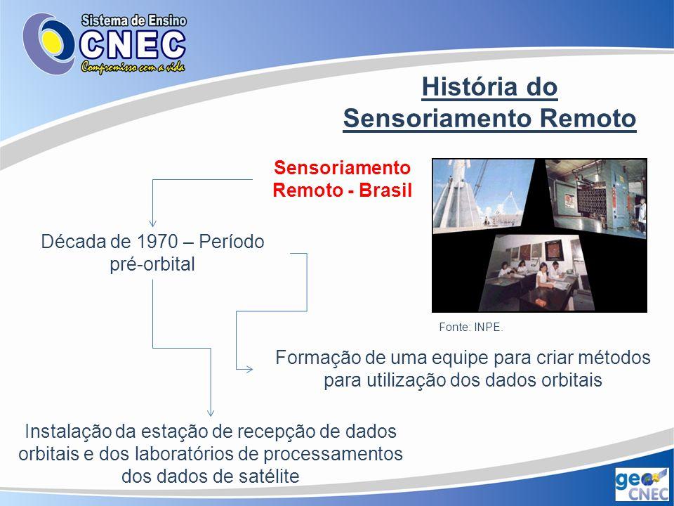 História do Sensoriamento Remoto Sensoriamento Remoto - Brasil