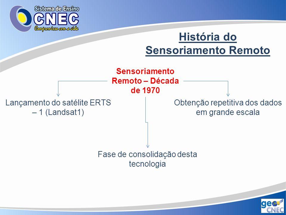 História do Sensoriamento Remoto Sensoriamento Remoto – Década de 1970