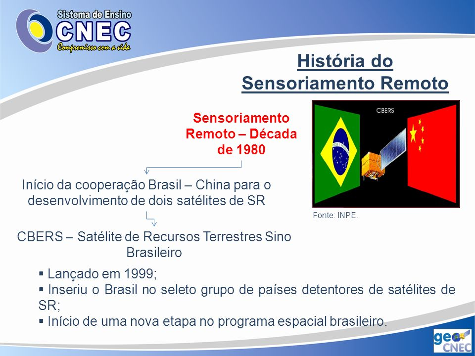 História do Sensoriamento Remoto Sensoriamento Remoto – Década de 1980