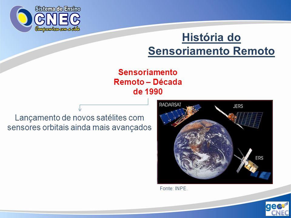 História do Sensoriamento Remoto Sensoriamento Remoto – Década de 1990