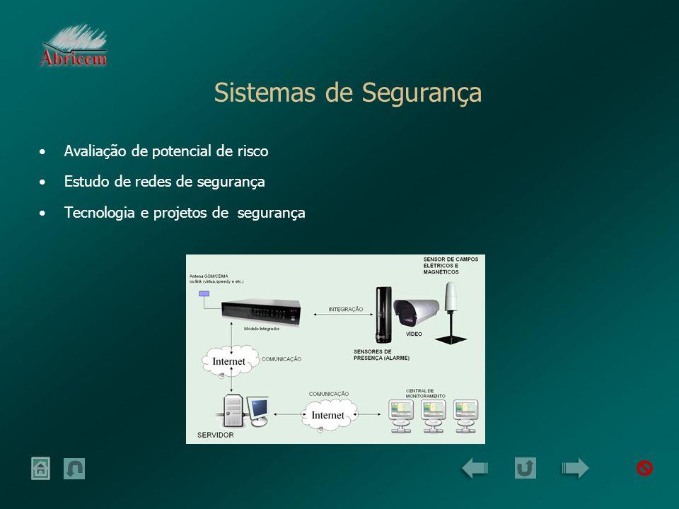 Sistemas de Segurança Avaliação de potencial de risco