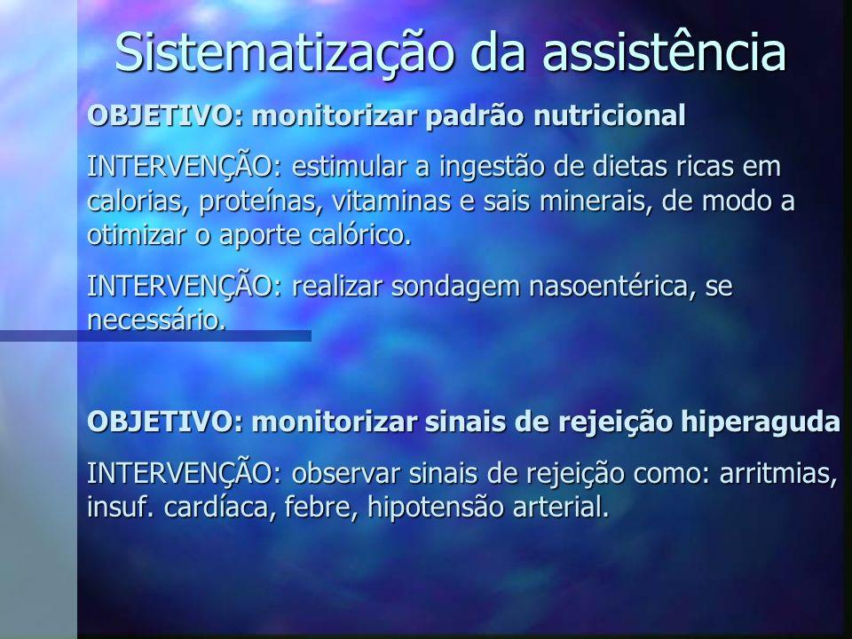 Sistematização da assistência