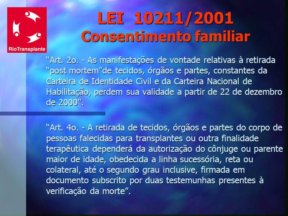 LEI 10211/2001 Consentimento familiar