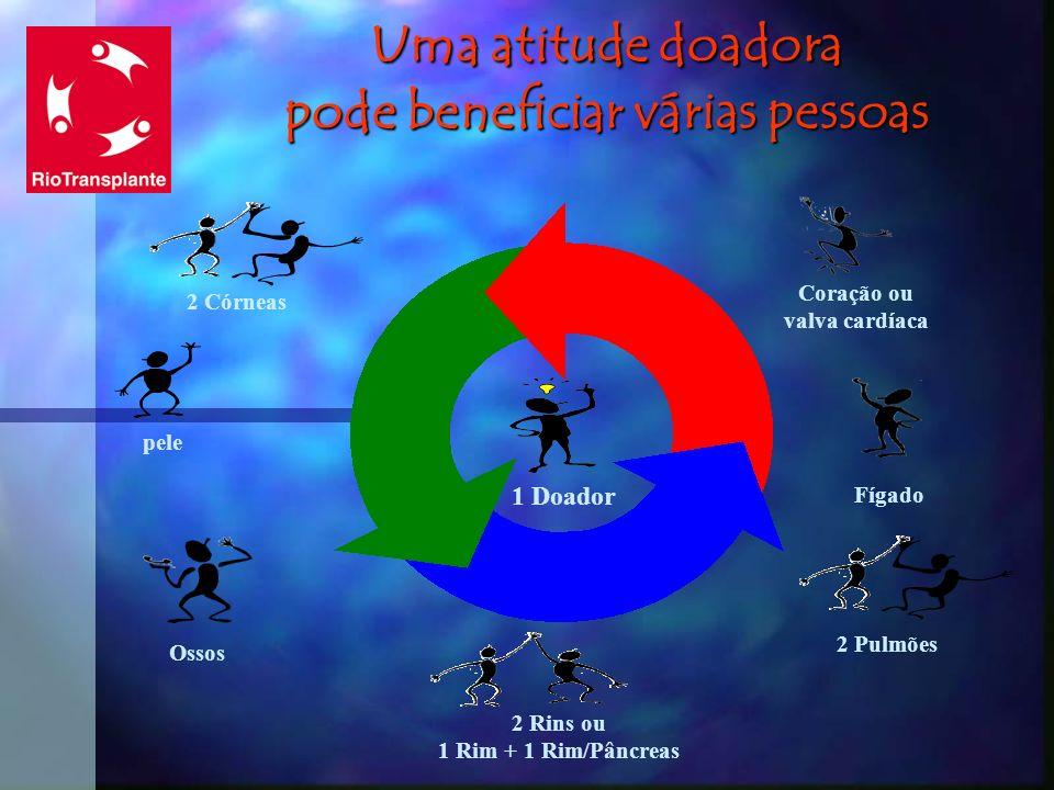 Uma atitude doadora pode beneficiar várias pessoas