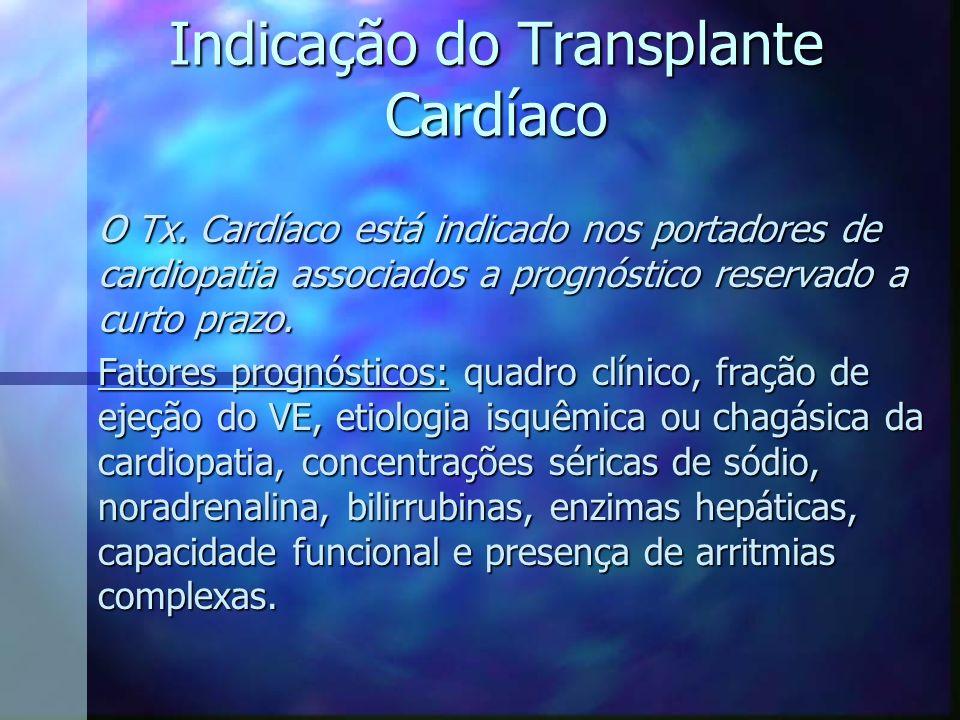 Indicação do Transplante Cardíaco