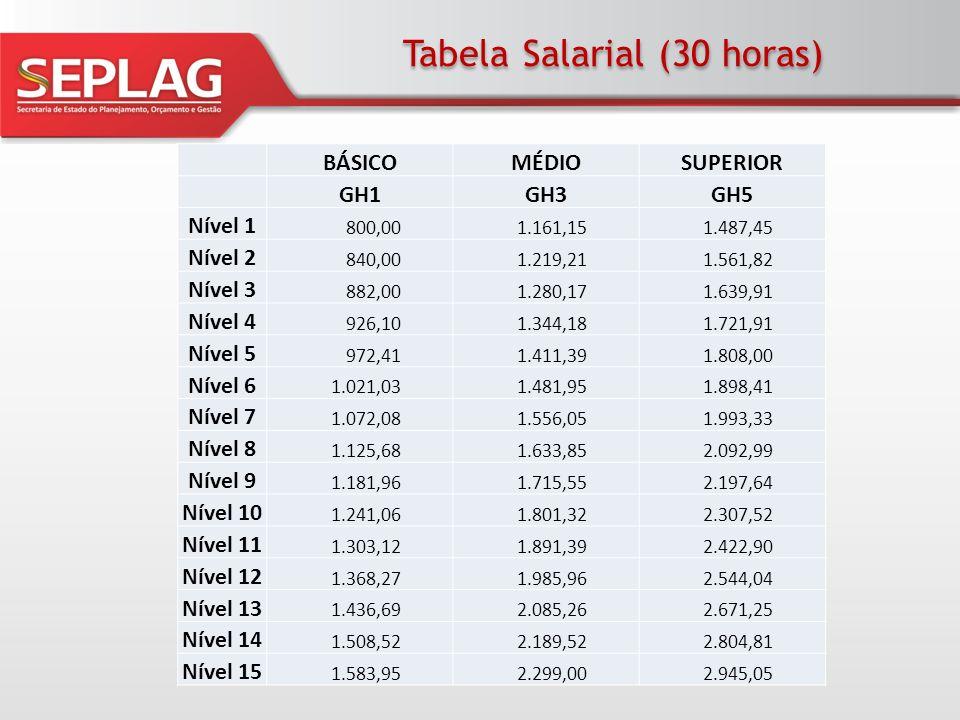 Tabela Salarial (30 horas)