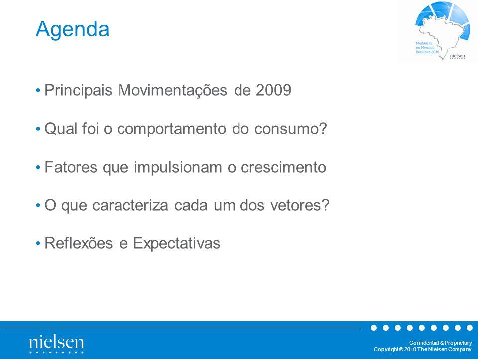 Agenda Principais Movimentações de 2009