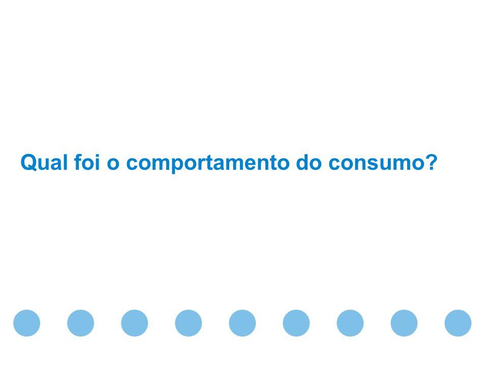 Qual foi o comportamento do consumo