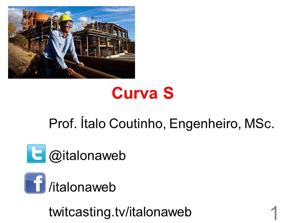 Curva S Prof. Ítalo Coutinho, Engenheiro, MSc. @italonaweb /italonaweb