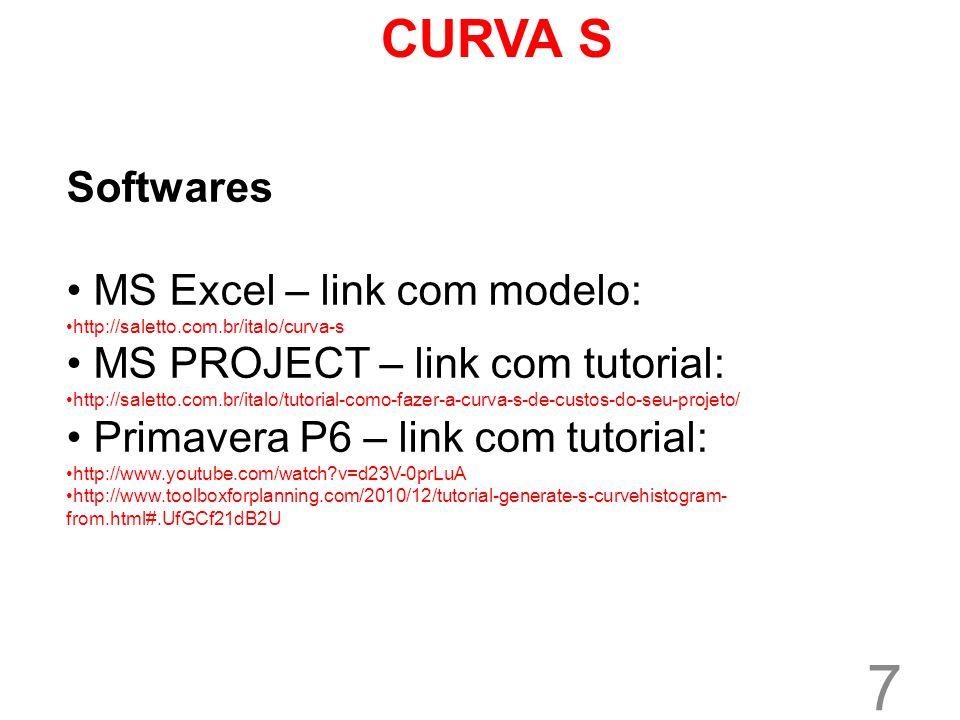 CURVA S Softwares MS Excel – link com modelo: