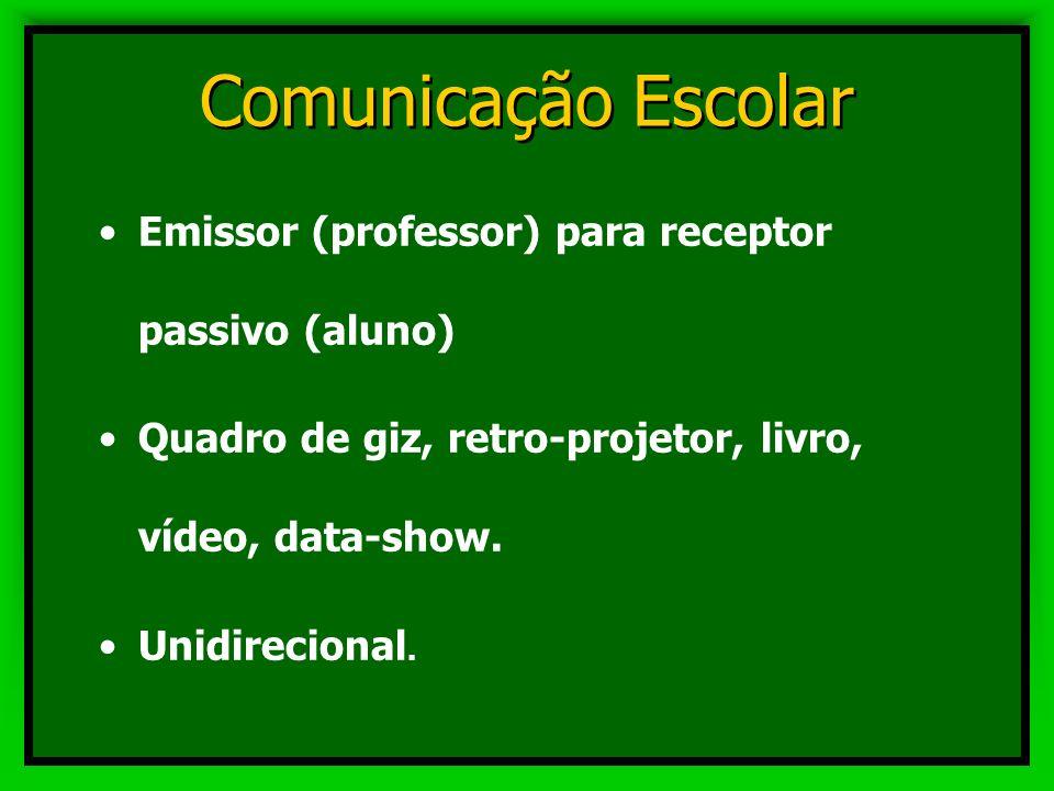 Comunicação Escolar Emissor (professor) para receptor passivo (aluno)