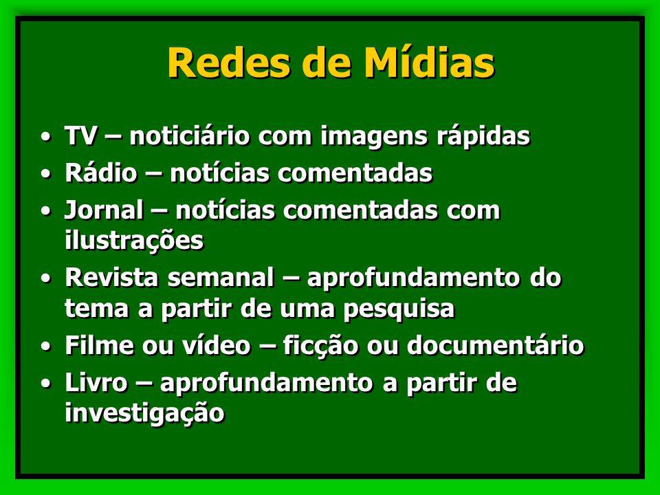 Redes de Mídias TV – noticiário com imagens rápidas