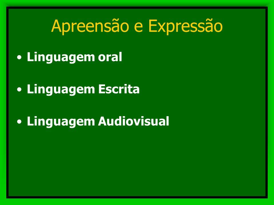 Apreensão e Expressão Linguagem oral Linguagem Escrita