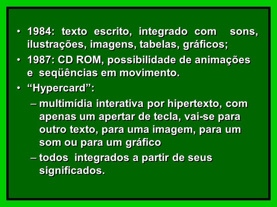 1984: texto escrito, integrado com sons, ilustrações, imagens, tabelas, gráficos;