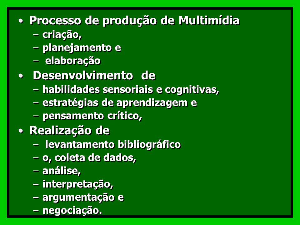 Processo de produção de Multimídia