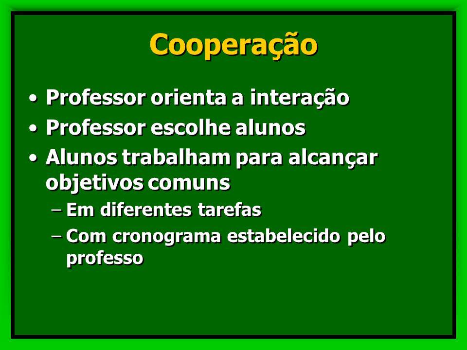 Cooperação Professor orienta a interação Professor escolhe alunos