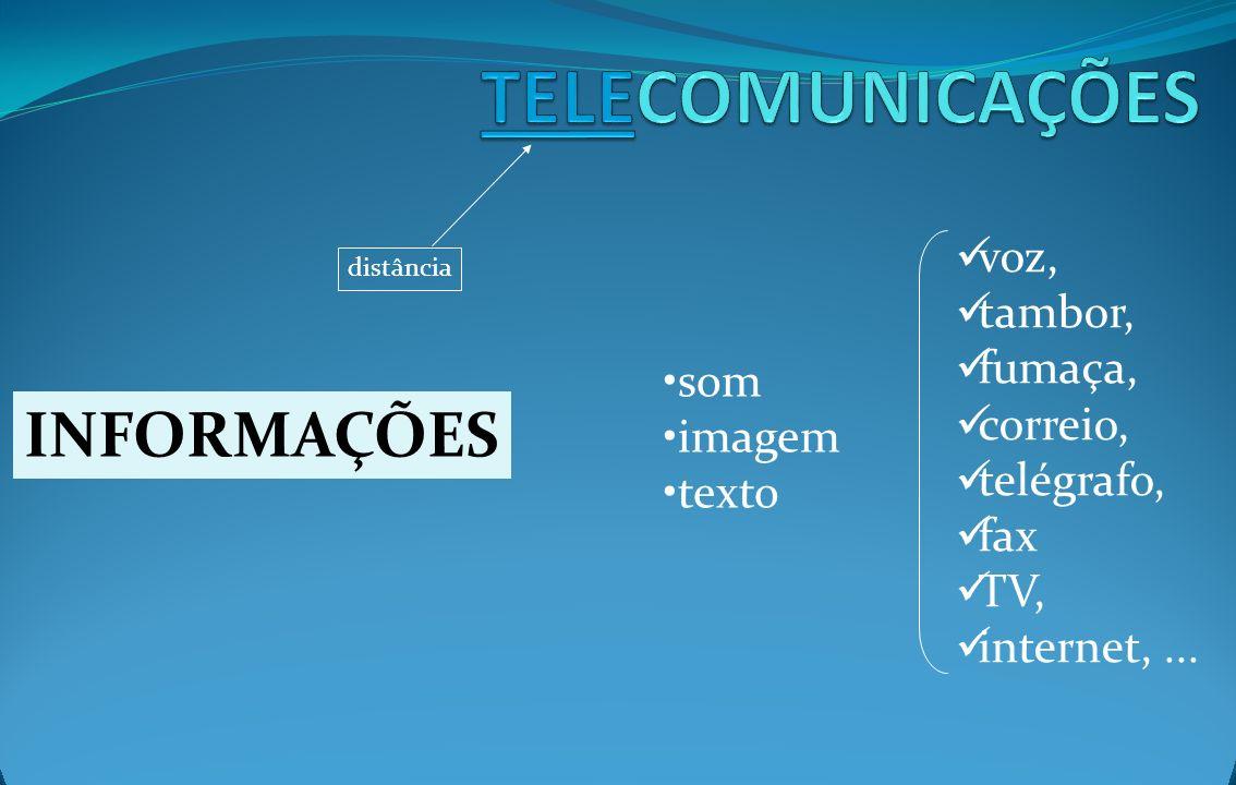 TELECOMUNICAÇÕES INFORMAÇÕES voz, tambor, fumaça, correio, telégrafo,