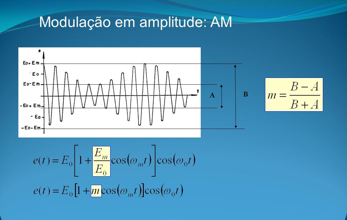 Modulação em amplitude: AM