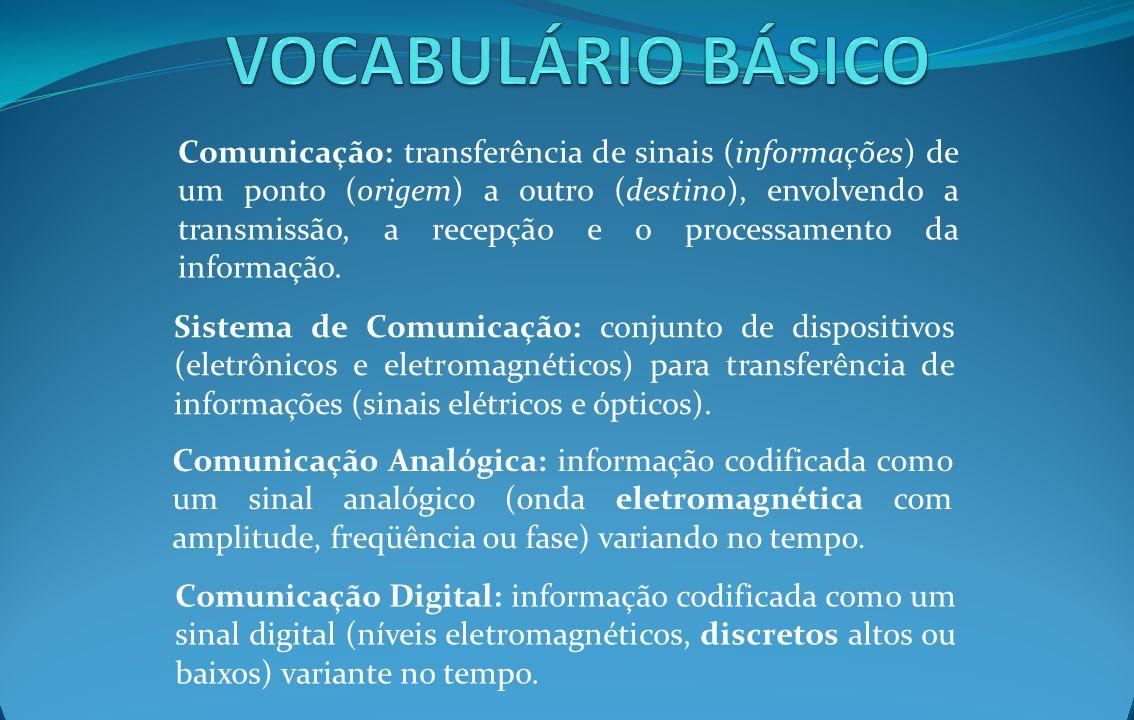 VOCABULÁRIO BÁSICO