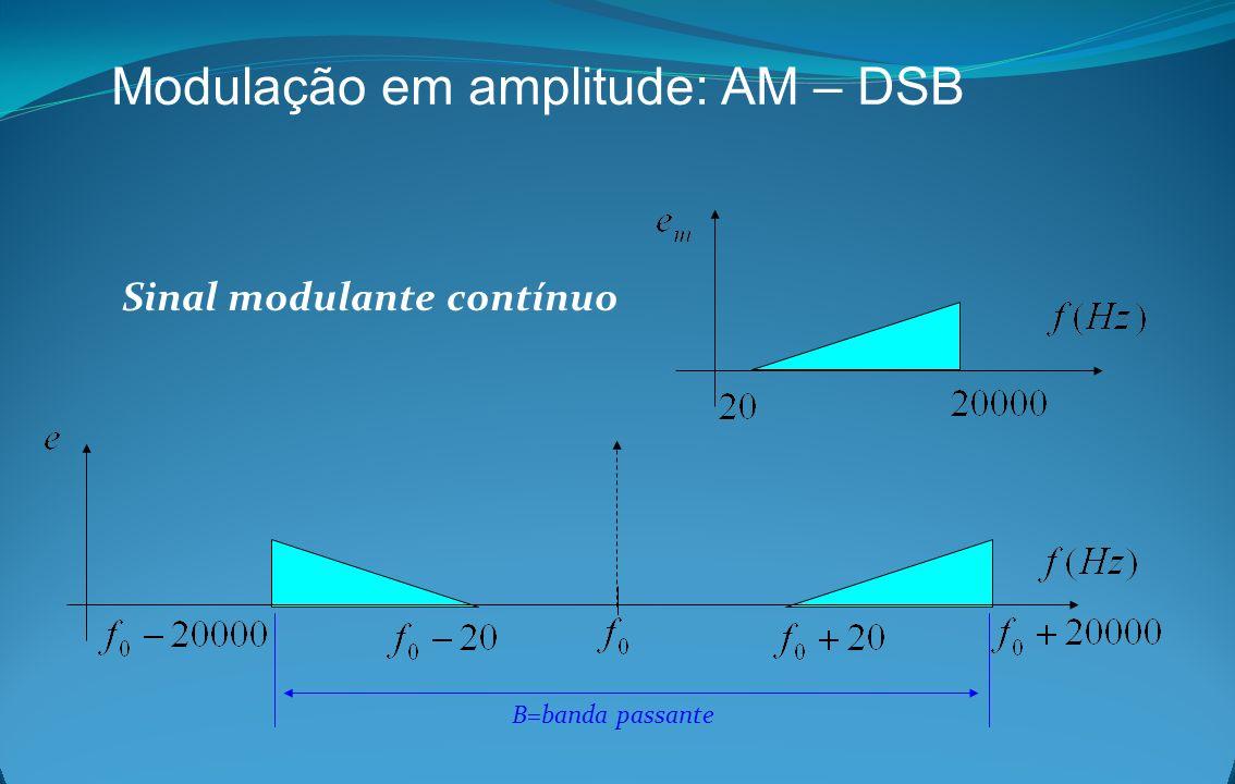 Modulação em amplitude: AM – DSB