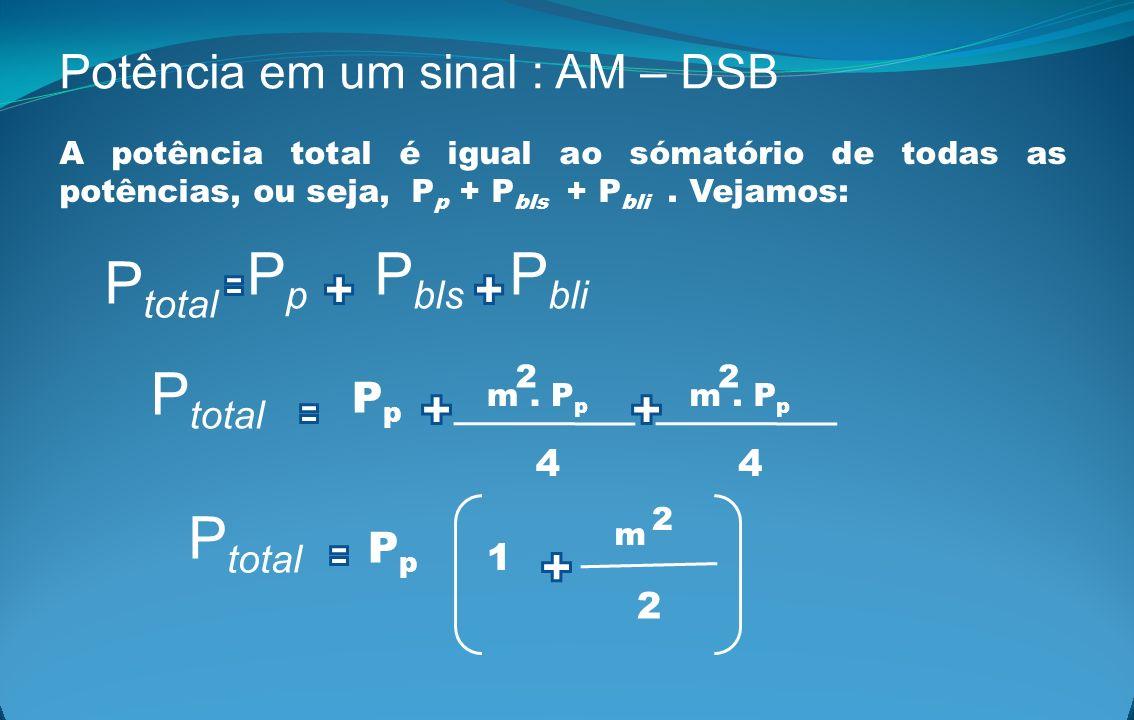 Pp Pbls Pbli Ptotal Ptotal Ptotal Potência em um sinal : AM – DSB Pp
