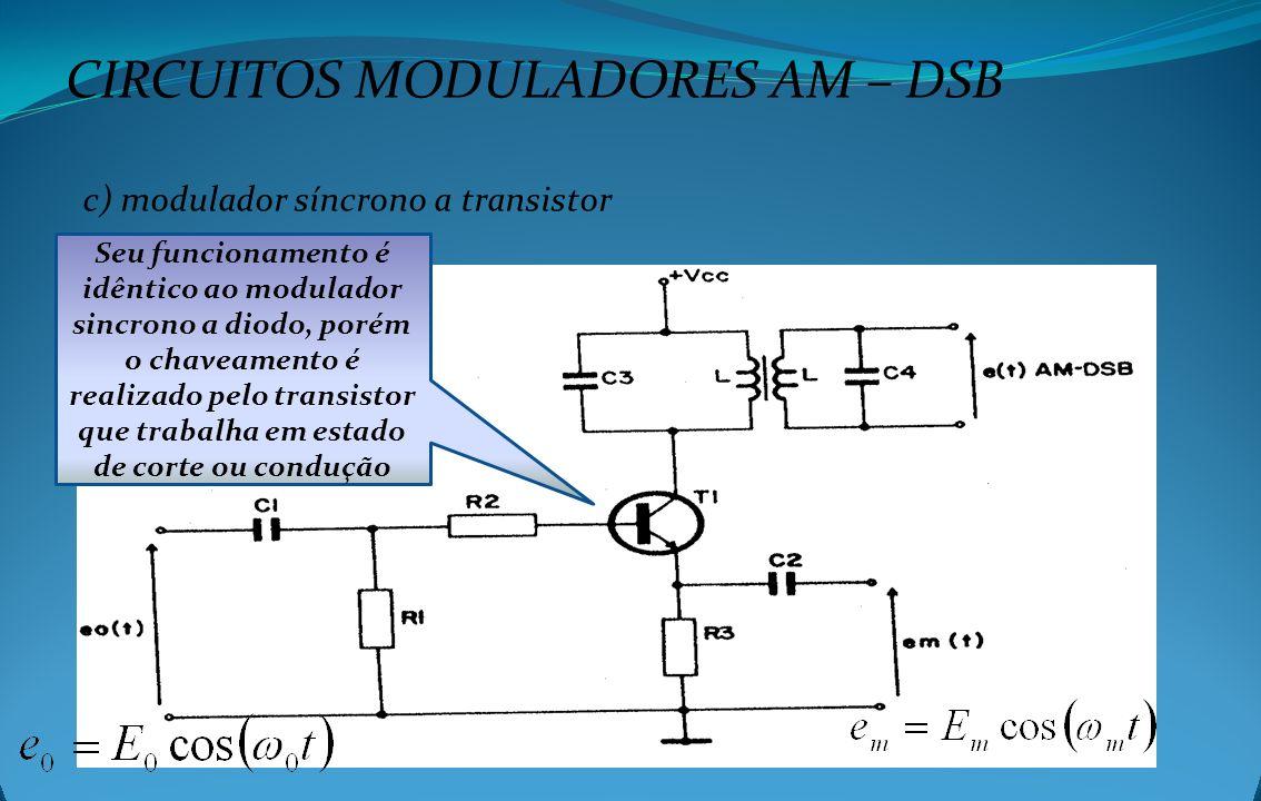 CIRCUITOS MODULADORES AM – DSB