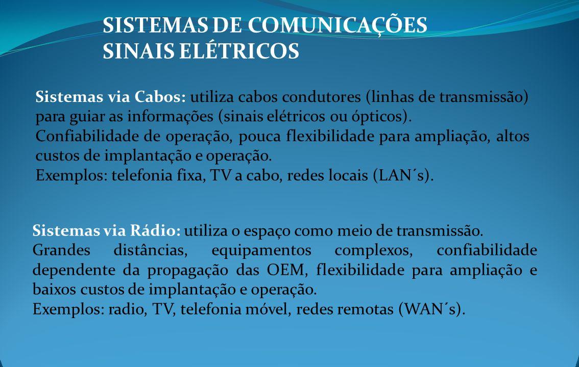 SISTEMAS DE COMUNICAÇÕES SINAIS ELÉTRICOS
