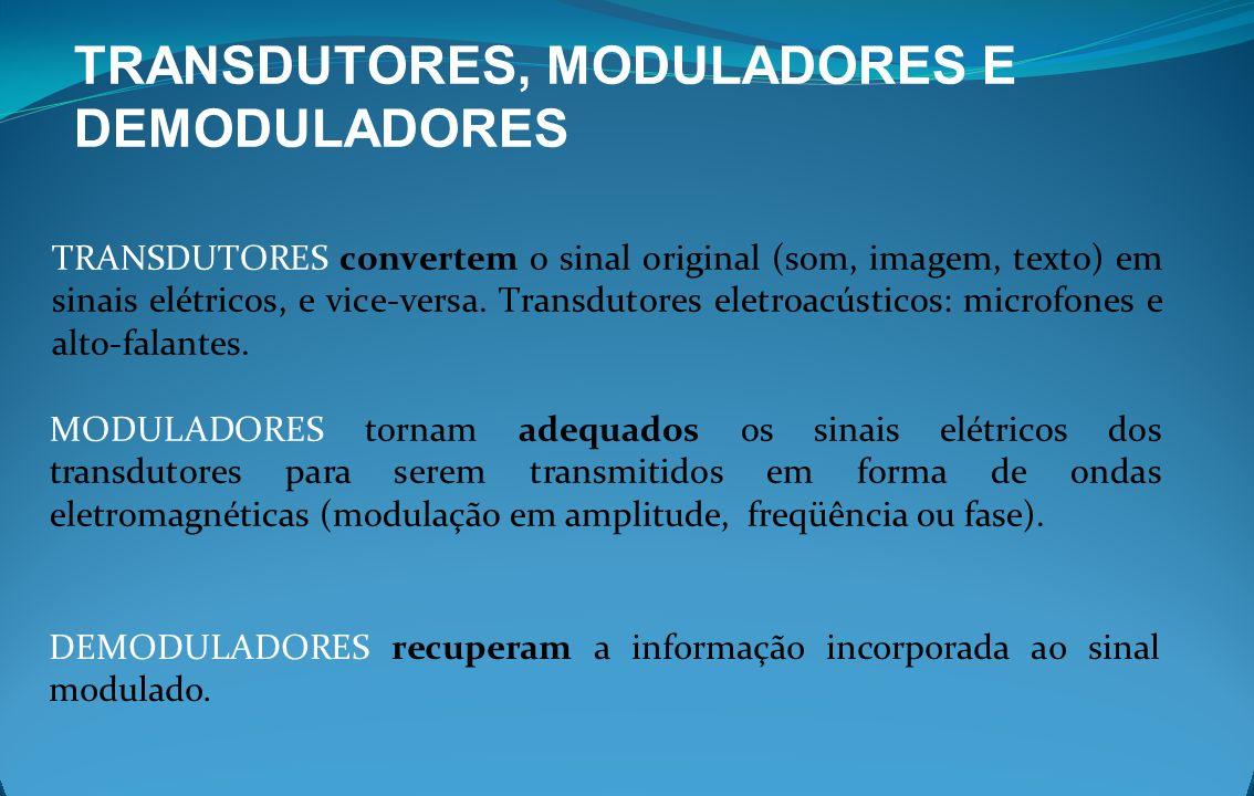 TRANSDUTORES, MODULADORES E DEMODULADORES