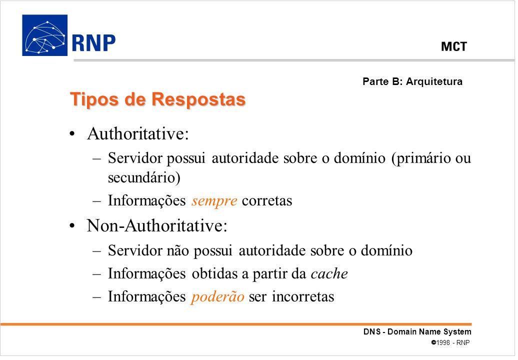 Tipos de Respostas Authoritative: Non-Authoritative: