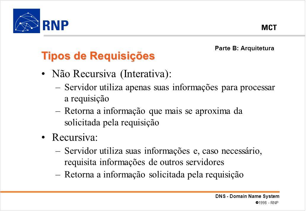 Não Recursiva (Interativa):