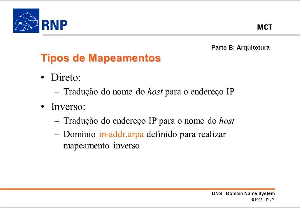 Tipos de Mapeamentos Direto: Inverso: