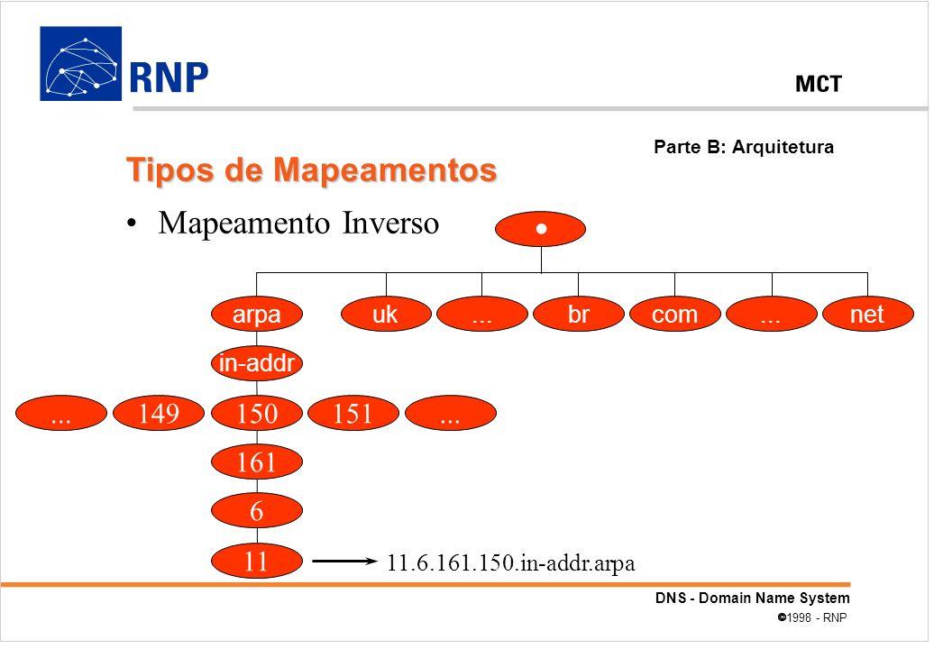 . Tipos de Mapeamentos Mapeamento Inverso 150 151 149 161 6 11 in-addr