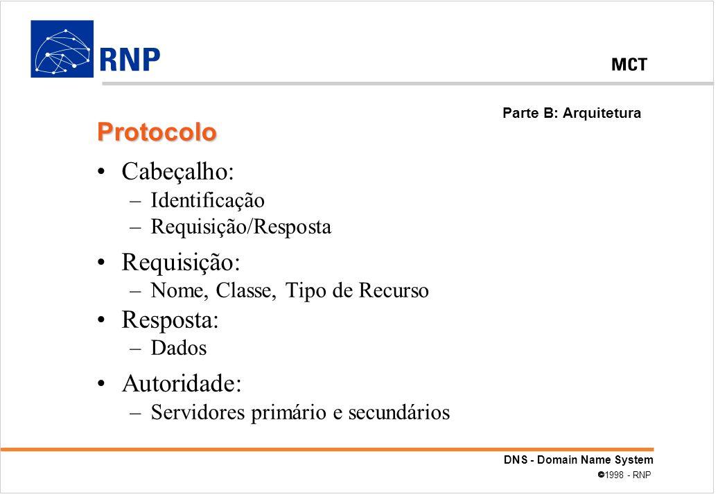 Protocolo Cabeçalho: Requisição: Resposta: Autoridade: Identificação
