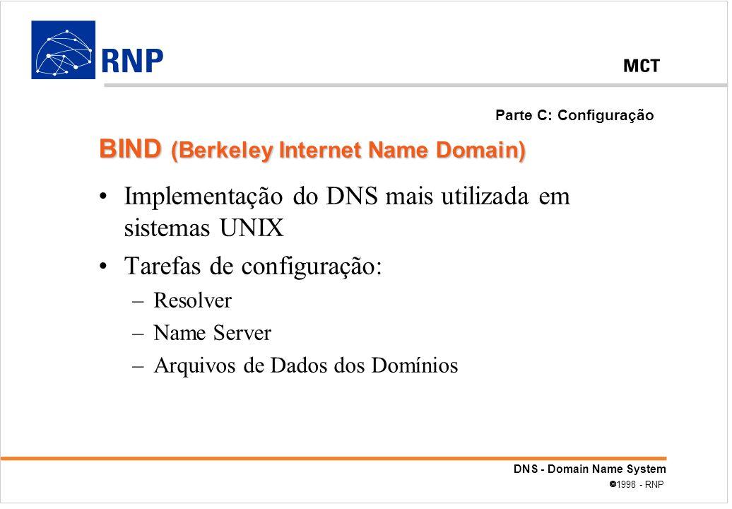 BIND (Berkeley Internet Name Domain)