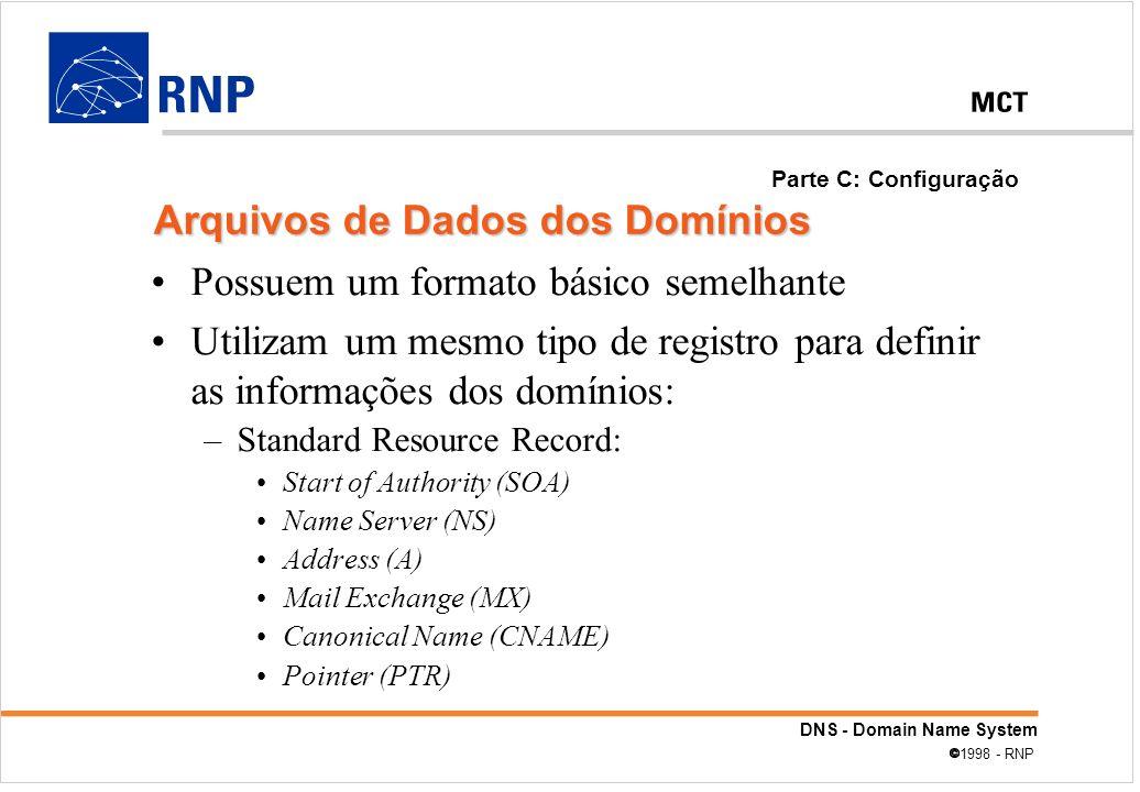 Arquivos de Dados dos Domínios Possuem um formato básico semelhante