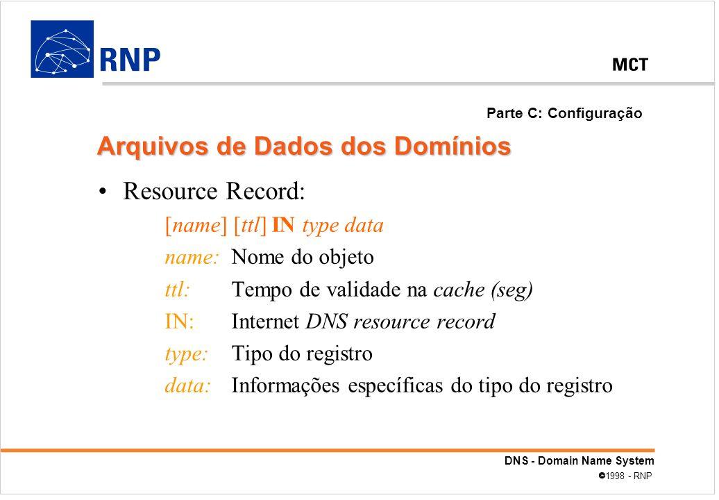 Arquivos de Dados dos Domínios
