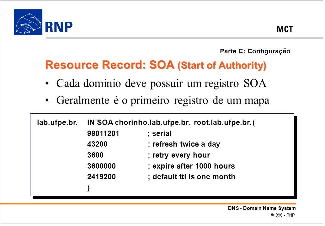 Resource Record: SOA (Start of Authority)